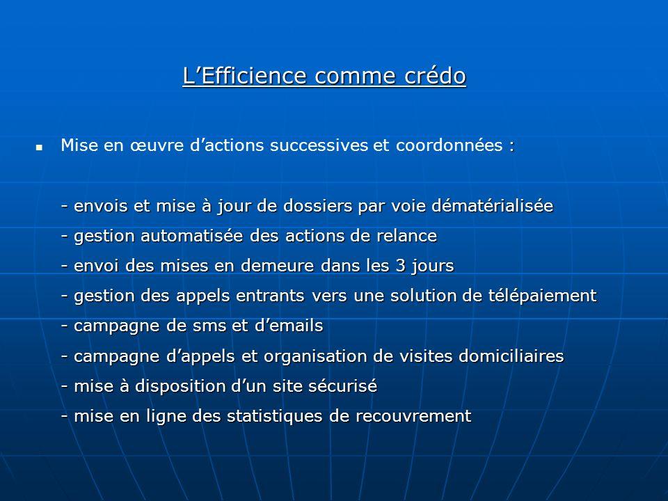 LEfficience comme crédo : Mise en œuvre dactions successives et coordonnées : - envois et mise à jour de dossiers par voie dématérialisée - gestion au