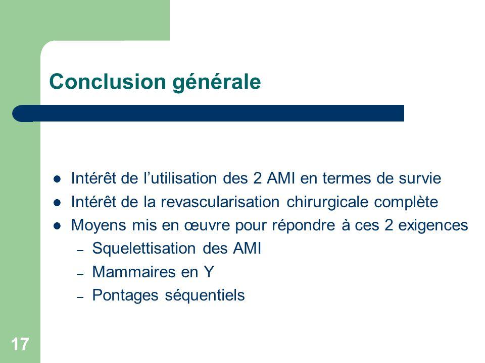 17 Conclusion générale Intérêt de lutilisation des 2 AMI en termes de survie Intérêt de la revascularisation chirurgicale complète Moyens mis en œuvre