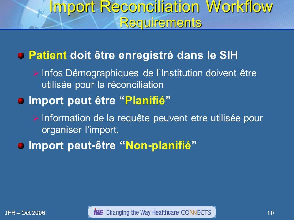 JFR – Oct 2006 10 Import Reconciliation Workflow Requirements Patient doit être enregistré dans le SIH Infos Démographiques de lInstitution doivent êt
