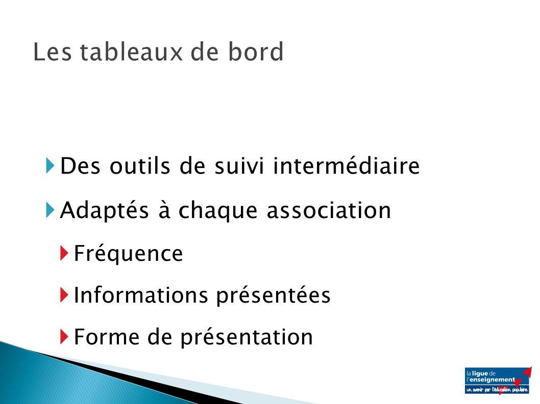Des outils de suivi intermédiaire Adaptés à chaque association Fréquence Informations présentées Forme de présentation