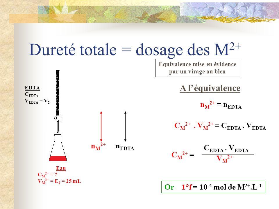 Dureté totale = dosage des M 2+ n M 2+ Eau C M 2+ = ? V M 2+ = E 2 = 25 mL n EDTA A léquivalence Equivalence mise en évidence par un virage au bleu n