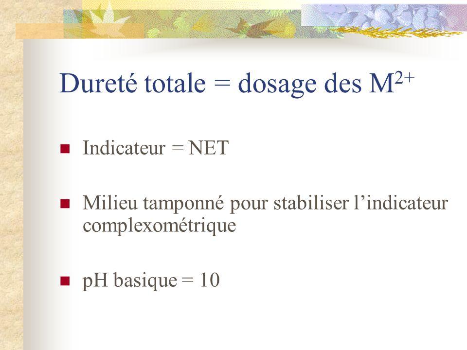 Dureté totale = dosage des M 2+ Indicateur = NET Milieu tamponné pour stabiliser lindicateur complexométrique pH basique = 10
