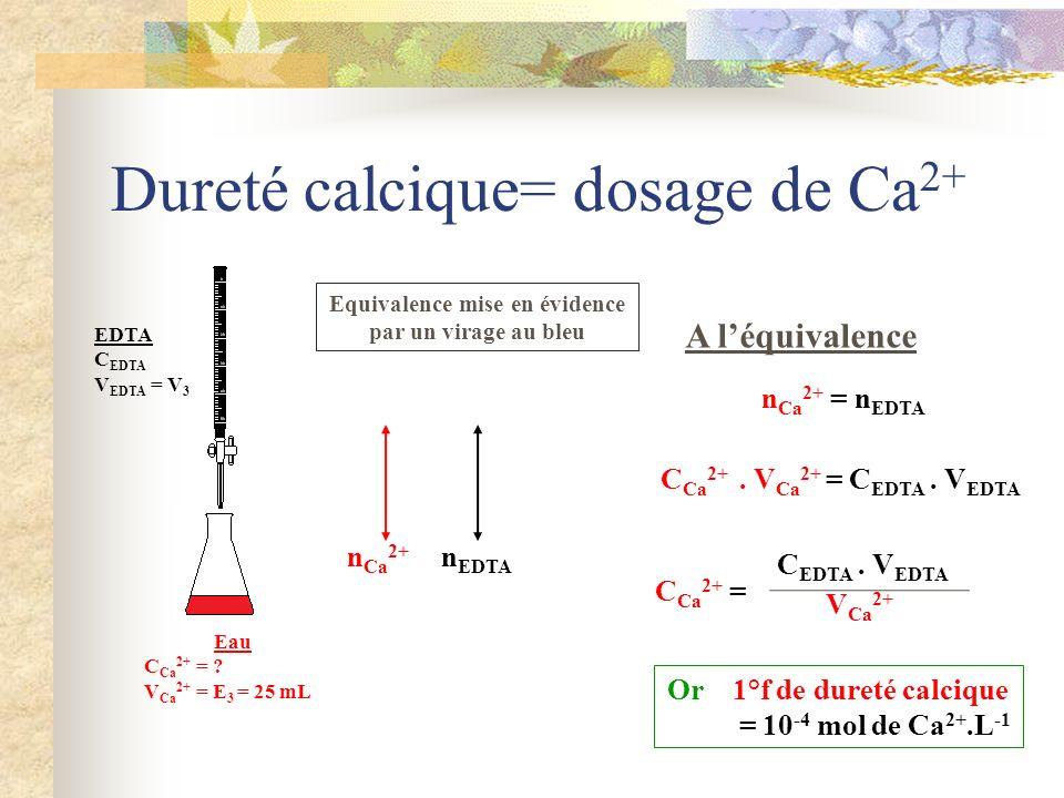 Dureté calcique= dosage de Ca 2+ n Ca 2+ Eau C Ca 2+ = ? V Ca 2+ = E 3 = 25 mL n EDTA A léquivalence Equivalence mise en évidence par un virage au ble