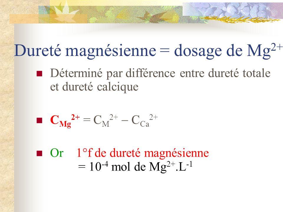 Dureté magnésienne = dosage de Mg 2+ Déterminé par différence entre dureté totale et dureté calcique C Mg 2+ = C M 2+ C Ca 2+ Or 1°f de dureté magnési