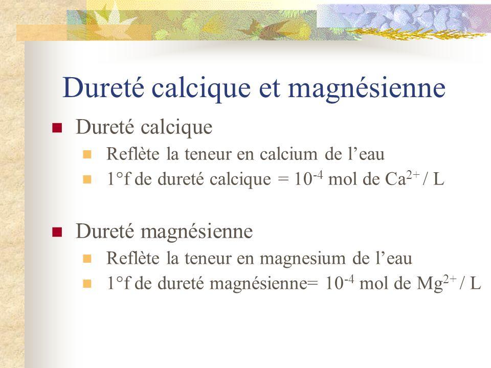 Dureté calcique et magnésienne Dureté calcique Reflète la teneur en calcium de leau 1°f de dureté calcique = 10 -4 mol de Ca 2+ / L Dureté magnésienne Reflète la teneur en magnesium de leau 1°f de dureté magnésienne= 10 -4 mol de Mg 2+ / L