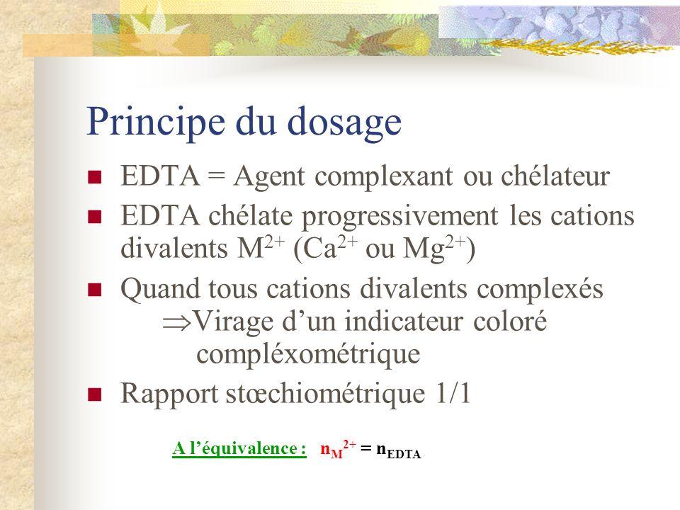 Principe du dosage EDTA = Agent complexant ou chélateur EDTA chélate progressivement les cations divalents M 2+ (Ca 2+ ou Mg 2+ ) Quand tous cations divalents complexés Virage dun indicateur coloré compléxométrique Rapport stœchiométrique 1/1 A léquivalence :n M 2+ = n EDTA