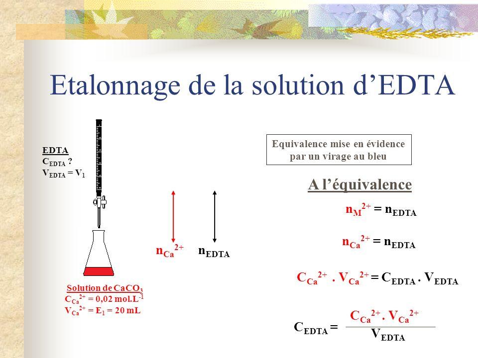 Etalonnage de la solution dEDTA n Ca 2+ Solution de CaCO 3 C Ca 2+ = 0,02 mol.L -1 V Ca 2+ = E 1 = 20 mL n EDTA A léquivalence Equivalence mise en évi