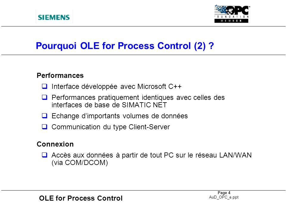 OLE for Process Control Page 4 AuD_OPC_e.ppt Pourquoi OLE for Process Control (2) ? Performances Interface développée avec Microsoft C++ Performances