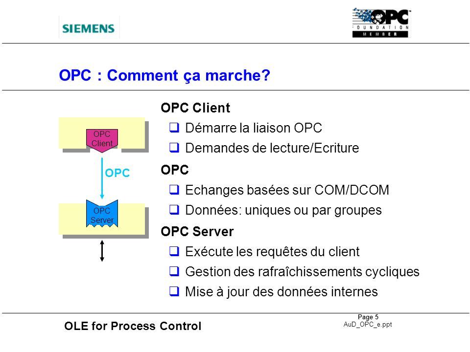 OLE for Process Control Page 6 AuD_OPC_e.ppt Echanges via OPC OPC Server OPC Client OPC Server OPC Client DCOM PC Echanges entre PCs Cas dune application Externe Interne à une application OPC Server OPC Client network W A N