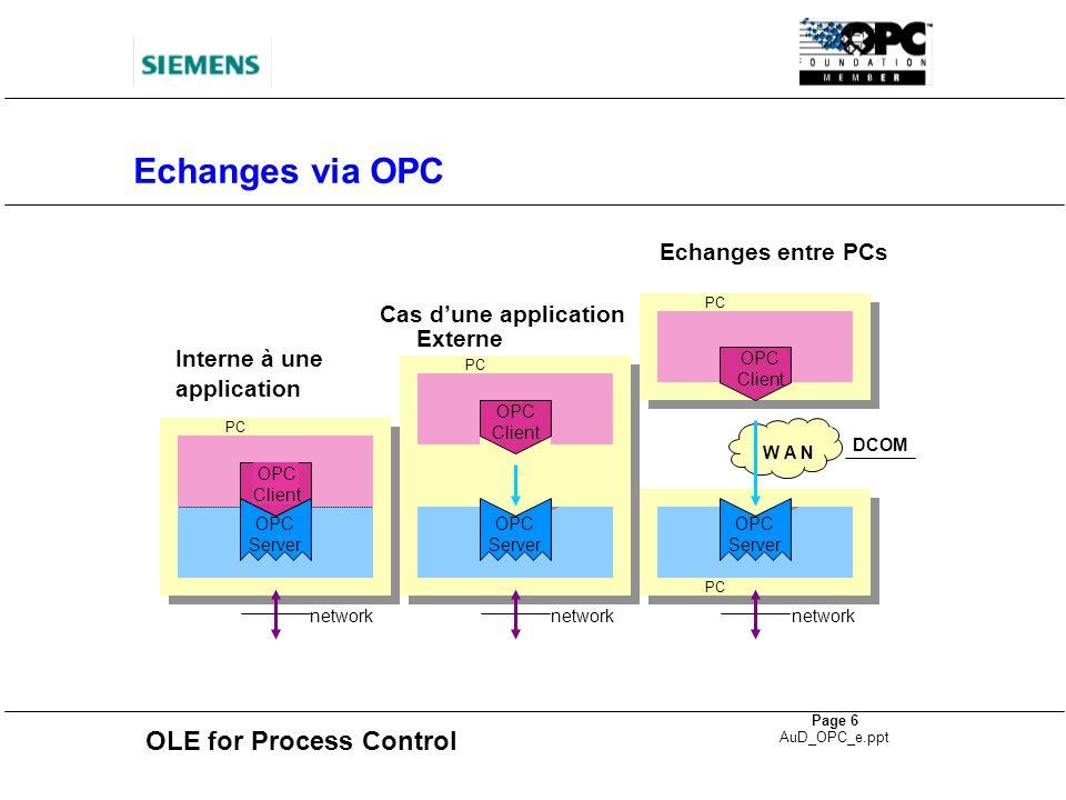 OLE for Process Control Page 6 AuD_OPC_e.ppt Echanges via OPC OPC Server OPC Client OPC Server OPC Client DCOM PC Echanges entre PCs Cas dune applicat