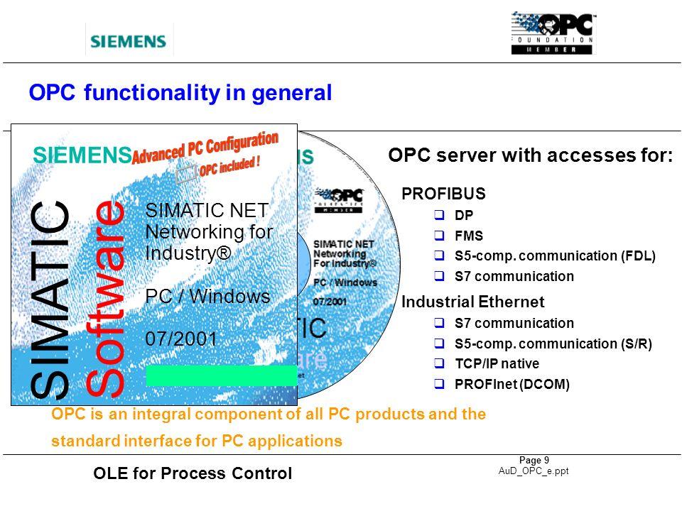 OLE for Process Control Page 10 AuD_OPC_e.ppt Produits SIMATIC supportant OPC Communication avec SIMATIC Net: DP-OPC server S7-OPC server FMS-OPC server SR-OPC server PC-based Control avec SIMATIC WinAC: WinAC OPC server pour Soft PLC WinAC OPC server pour slot PLC Human-Machine Interface avec SIMATIC WinCC/Protool: WinCC/ProtoolPro-OPC server WinCC/ProtoolPro-OPC client