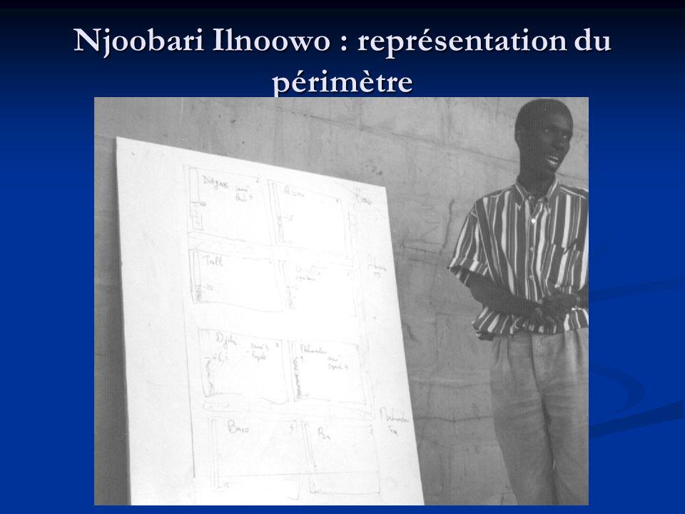 Njoobari Ilnoowo : représentation du périmètre