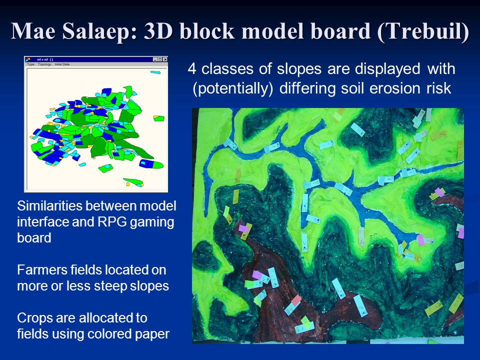 Mae Salaep: 3D block model board (Trebuil) 4 classes of slopes are displayed with (potentially) differing soil erosion risk Similarities between model