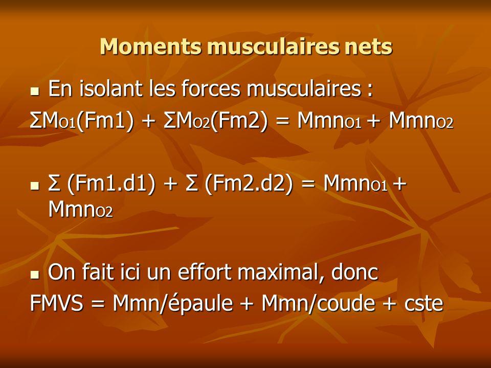 Moments musculaires nets En isolant les forces musculaires : En isolant les forces musculaires : ΣM O1 (Fm1) + ΣM O2 (Fm2) = Mmn O1 + Mmn O2 Σ (Fm1.d1