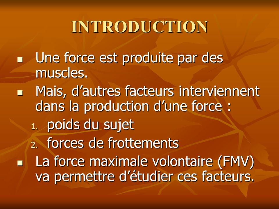 INTRODUCTION Une force est produite par des muscles. Une force est produite par des muscles. Mais, dautres facteurs interviennent dans la production d