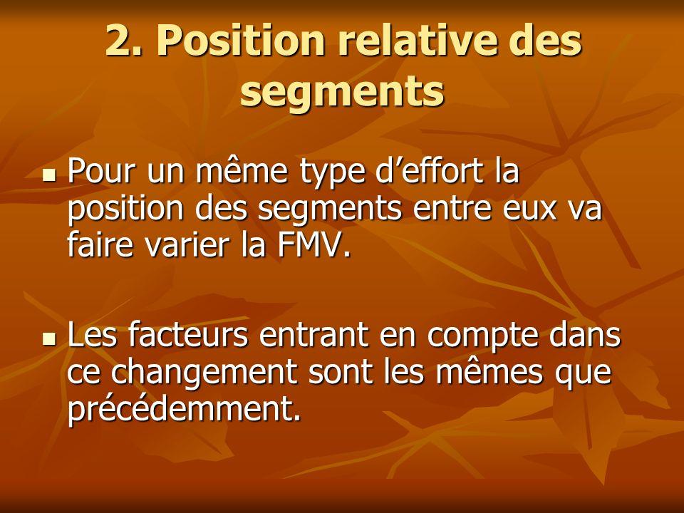 2. Position relative des segments Pour un même type deffort la position des segments entre eux va faire varier la FMV. Pour un même type deffort la po