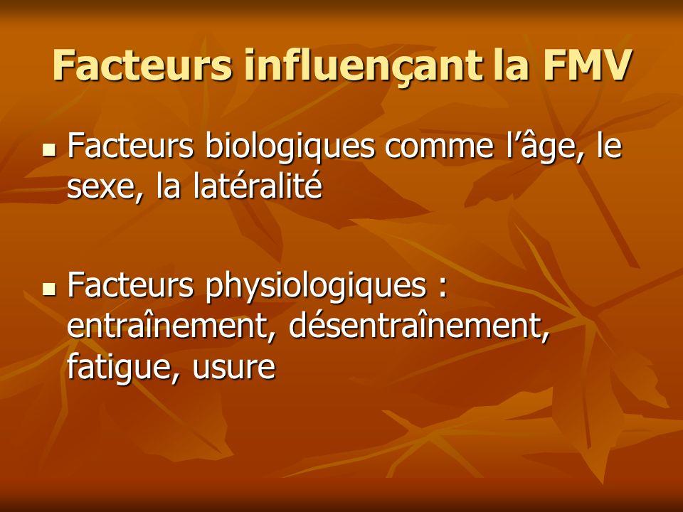 Facteurs influençant la FMV Facteurs biologiques comme lâge, le sexe, la latéralité Facteurs biologiques comme lâge, le sexe, la latéralité Facteurs p