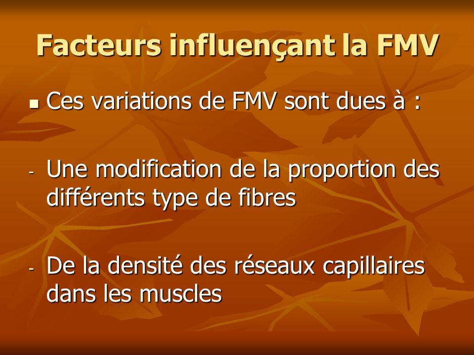 Facteurs influençant la FMV Ces variations de FMV sont dues à : Ces variations de FMV sont dues à : - Une modification de la proportion des différents