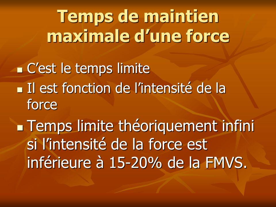 Temps de maintien maximale dune force Cest le temps limite Cest le temps limite Il est fonction de lintensité de la force Il est fonction de lintensit