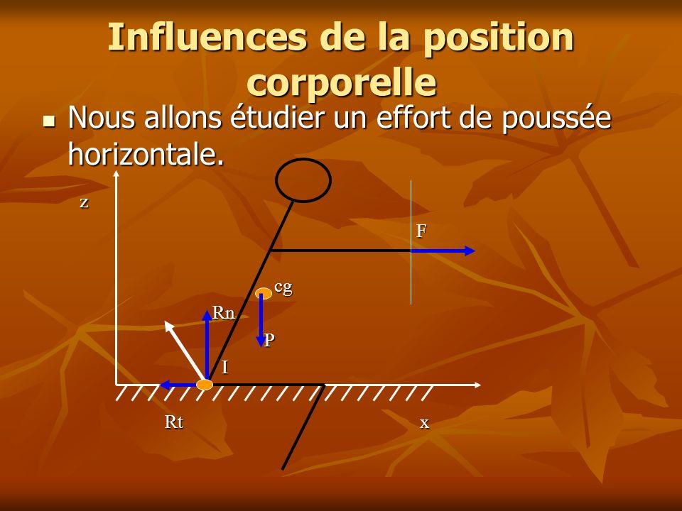 Influences de la position corporelle Nous allons étudier un effort de poussée horizontale. Nous allons étudier un effort de poussée horizontale. z F c