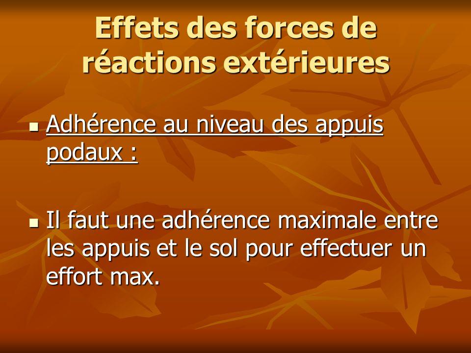 Effets des forces de réactions extérieures Adhérence au niveau des appuis podaux : Adhérence au niveau des appuis podaux : Il faut une adhérence maxim