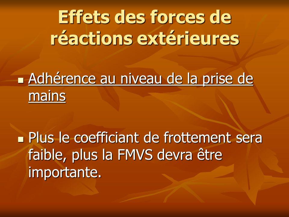 Effets des forces de réactions extérieures Adhérence au niveau de la prise de mains Adhérence au niveau de la prise de mains Plus le coefficiant de fr