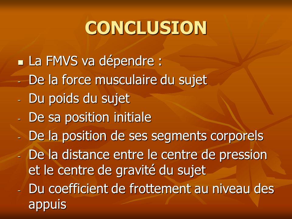 CONCLUSION La FMVS va dépendre : La FMVS va dépendre : - De la force musculaire du sujet - Du poids du sujet - De sa position initiale - De la positio