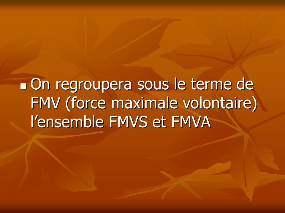 On regroupera sous le terme de FMV (force maximale volontaire) lensemble FMVS et FMVA On regroupera sous le terme de FMV (force maximale volontaire) l