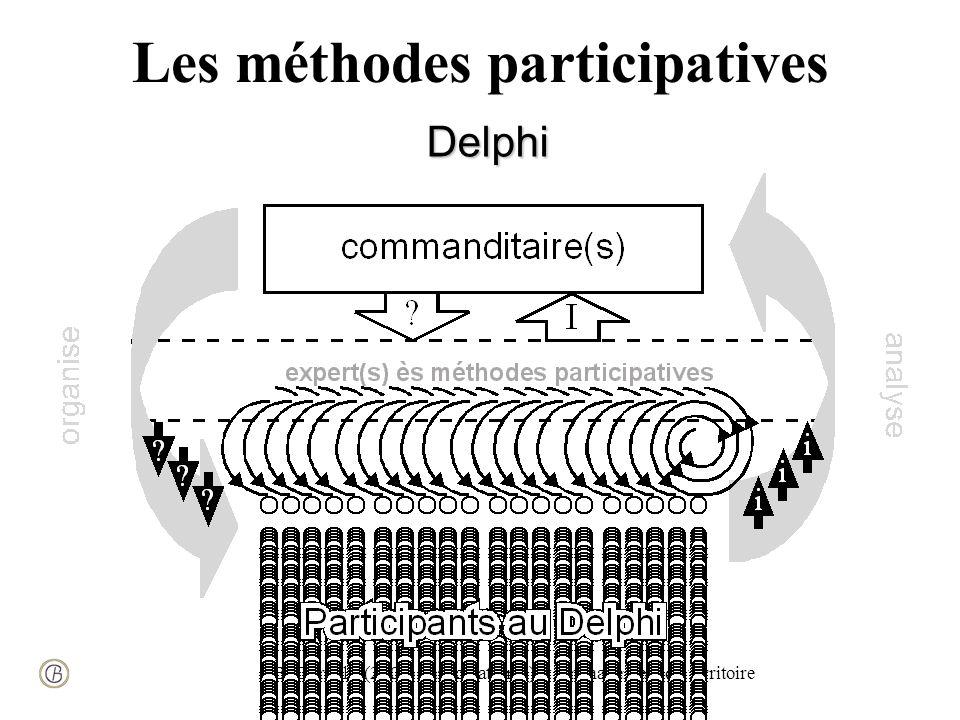 B. Cornélis (2005) Participation(s) et aménagement du territoire Les méthodes participativesDelphi