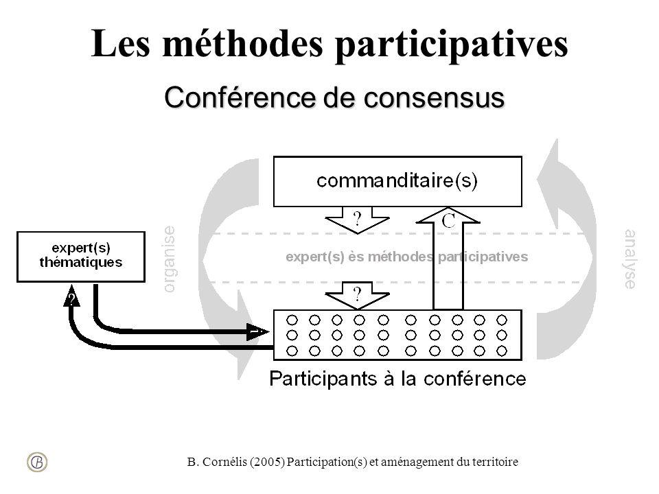 B. Cornélis (2005) Participation(s) et aménagement du territoire Les méthodes participatives Conférence de consensus