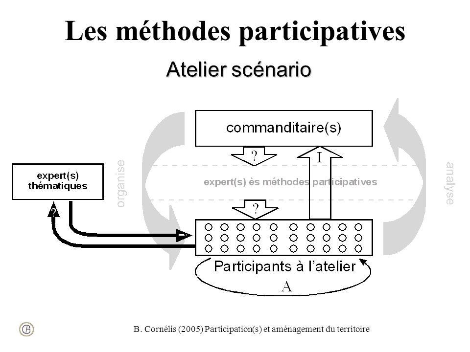 B. Cornélis (2005) Participation(s) et aménagement du territoire Les méthodes participatives Atelier scénario