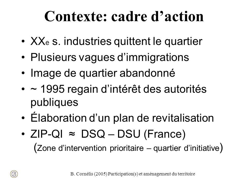 B. Cornélis (2005) Participation(s) et aménagement du territoire Contexte: cadre daction XX e s.
