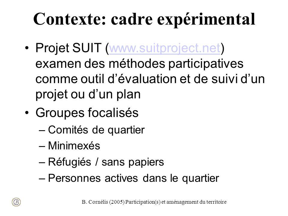 B. Cornélis (2005) Participation(s) et aménagement du territoire Contexte: cadre expérimental Projet SUIT (www.suitproject.net) examen des méthodes pa