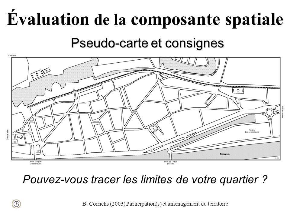 B. Cornélis (2005) Participation(s) et aménagement du territoire Évaluation de la composante spatiale Pseudo-carte et consignes Pouvez-vous tracer les