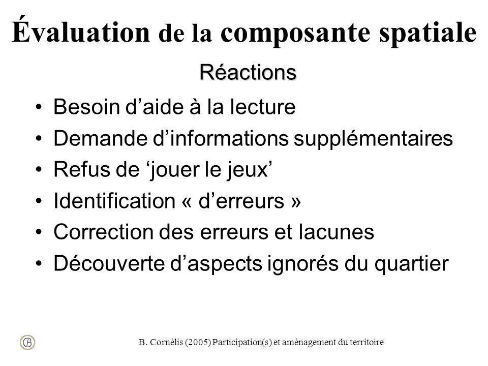 B. Cornélis (2005) Participation(s) et aménagement du territoire Évaluation de la composante spatialeRéactions Besoin daide à la lecture Demande dinfo