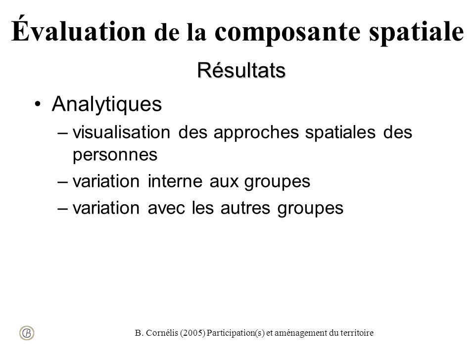 B. Cornélis (2005) Participation(s) et aménagement du territoire Évaluation de la composante spatialeRésultats Analytiques –visualisation des approche