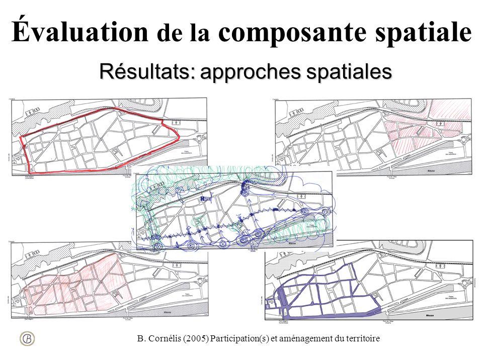 B. Cornélis (2005) Participation(s) et aménagement du territoire Évaluation de la composante spatiale Résultats: approches spatiales