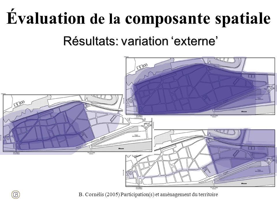 B. Cornélis (2005) Participation(s) et aménagement du territoire Évaluation de la composante spatiale Résultats: variation externe
