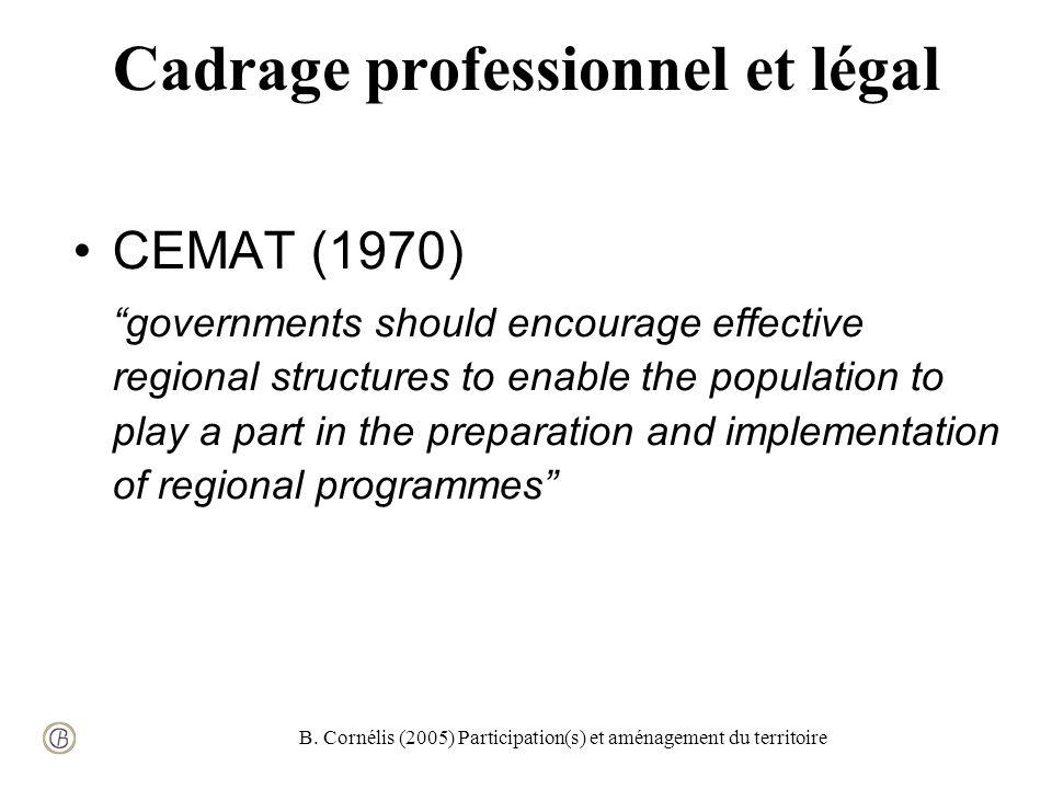 B. Cornélis (2005) Participation(s) et aménagement du territoire Cadrage professionnel et légal CEMAT (1970) governments should encourage effective re