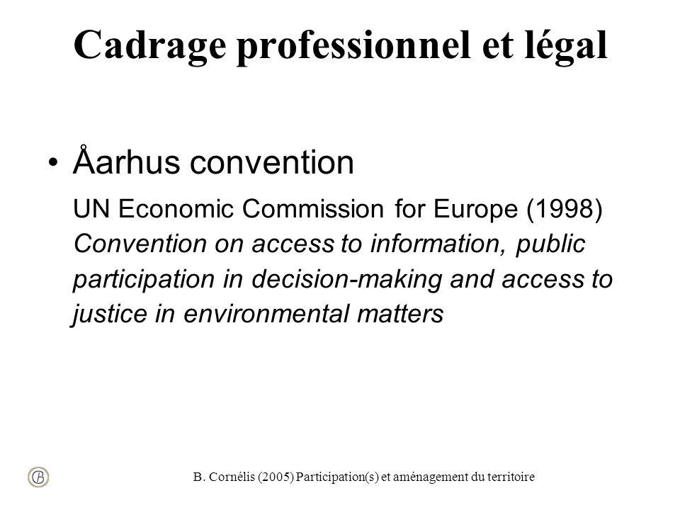 B. Cornélis (2005) Participation(s) et aménagement du territoire Cadrage professionnel et légal Åarhus convention UN Economic Commission for Europe (1