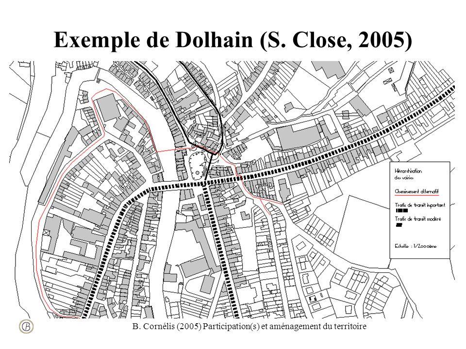 B. Cornélis (2005) Participation(s) et aménagement du territoire Exemple de Dolhain (S.