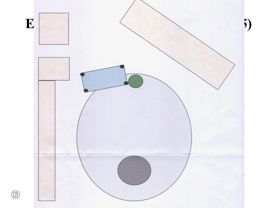 B. Cornélis (2005) Participation(s) et aménagement du territoire Exemple de Limbourg (S.
