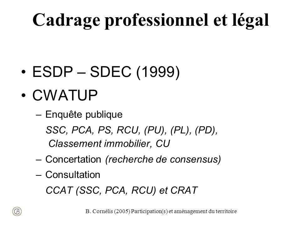 B. Cornélis (2005) Participation(s) et aménagement du territoire Cadrage professionnel et légal ESDP – SDEC (1999) CWATUP –Enquête publique SSC, PCA,