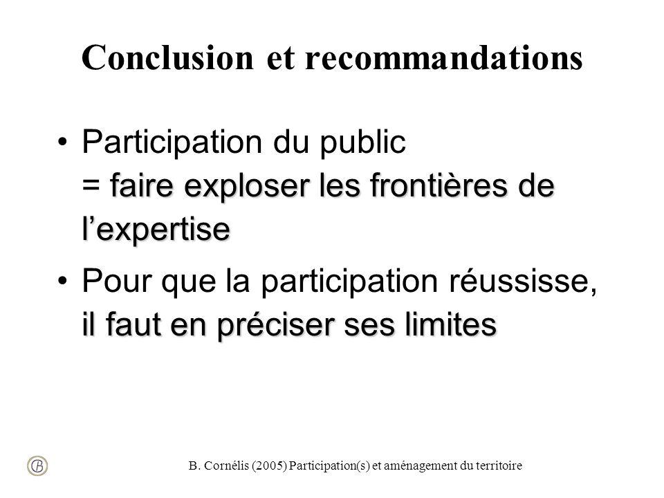 B. Cornélis (2005) Participation(s) et aménagement du territoire Conclusion et recommandations faire exploser les frontières de lexpertiseParticipatio
