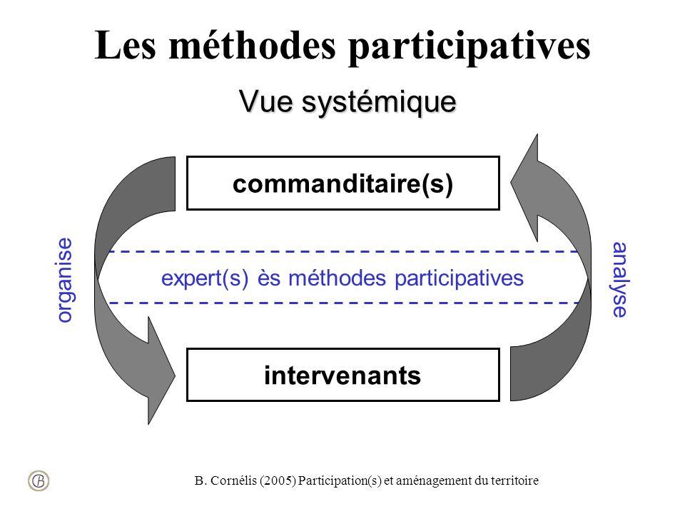 B. Cornélis (2005) Participation(s) et aménagement du territoire expert(s) ès méthodes participatives organise analyse commanditaire(s) intervenants L