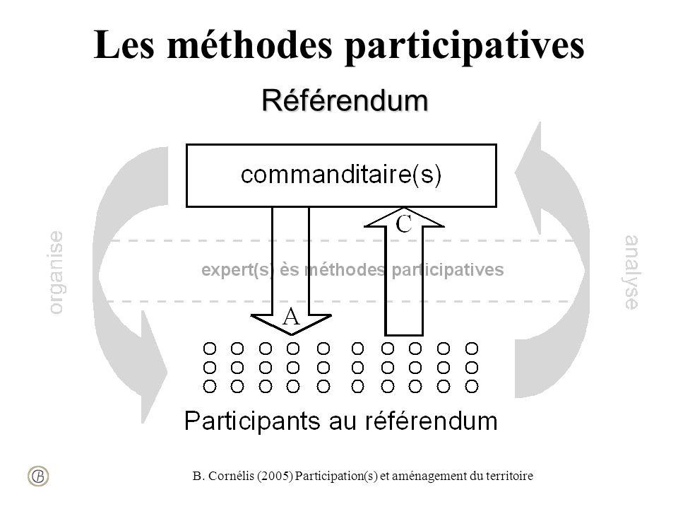 B. Cornélis (2005) Participation(s) et aménagement du territoire Les méthodes participativesRéférendum