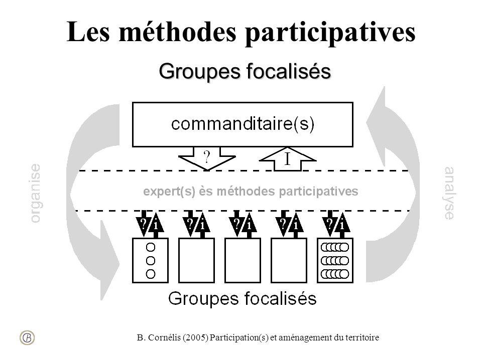 B. Cornélis (2005) Participation(s) et aménagement du territoire Les méthodes participatives Groupes focalisés
