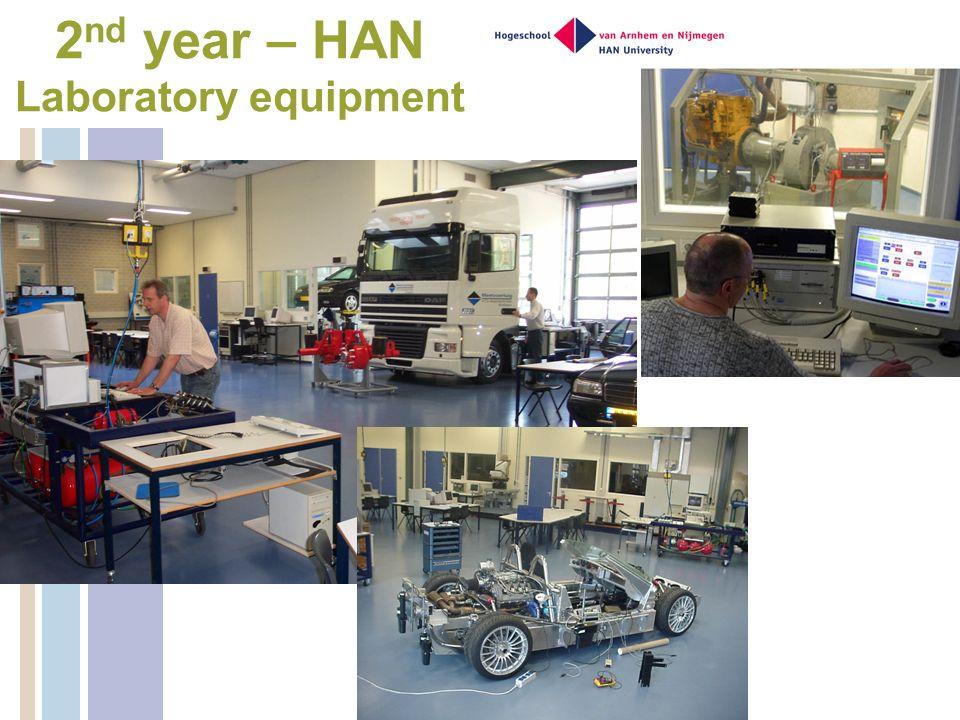 2 nd year – HAN Laboratory equipment