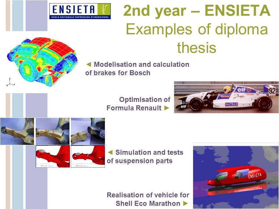 2nd year – ENSIETA Examples of diploma thesis Realisation of vehicle for Shell Eco Marathon Modelisation and calculation of brakes for Bosch Optimisat