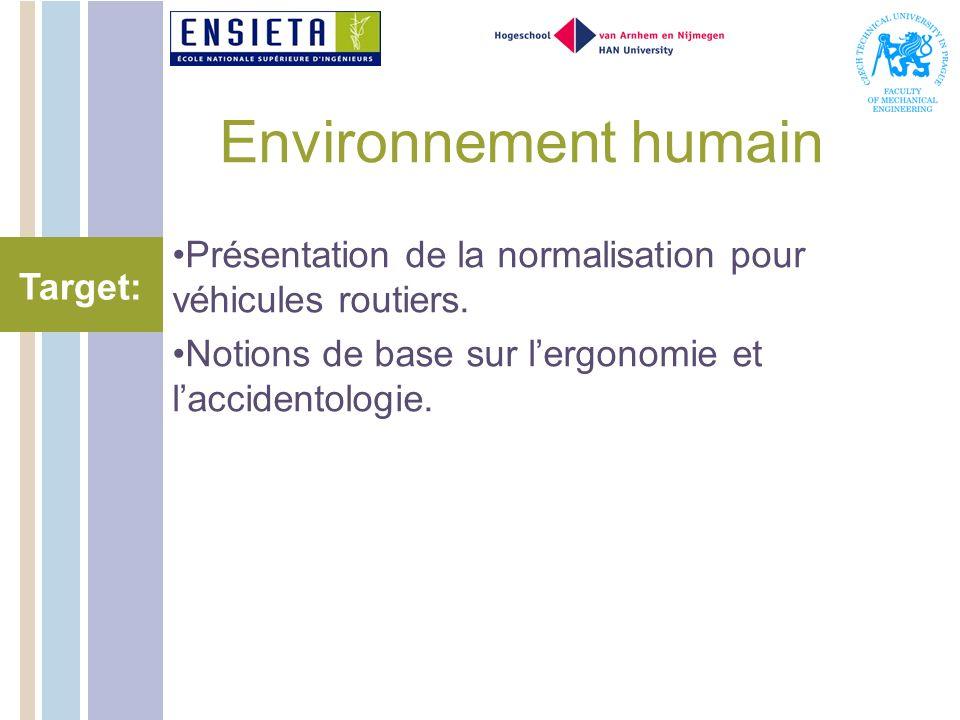Environnement humain Présentation de la normalisation pour véhicules routiers.